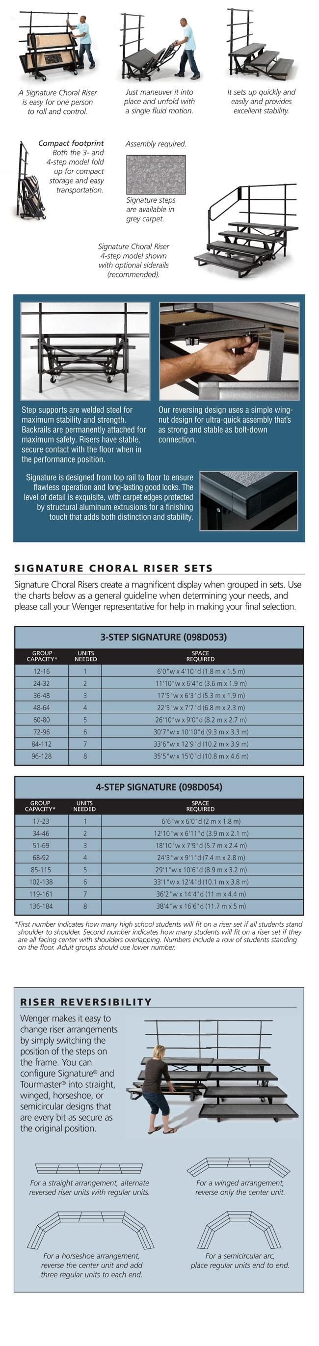 Signature® Riser Info